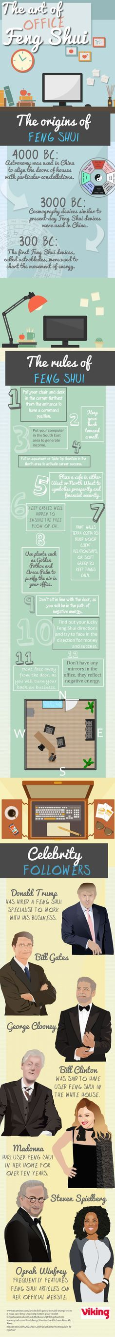 The Art of Feng Shui in the Office - Practitioners believe it can improve success and prosperity. #FengShui