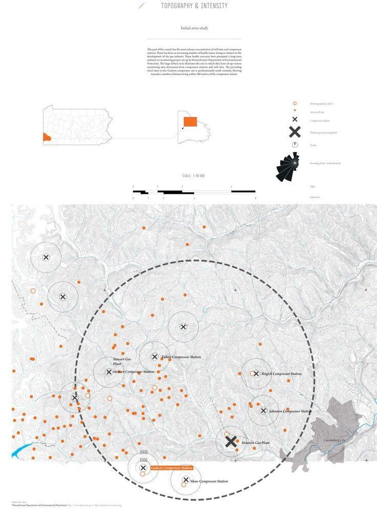 spatial analysis You will learn about the structure and characteristics of the sp and the sf spatial objects in r, you will explore some spatial operations, and you will get an overview of how you can plot and map spatial data interactively from r.