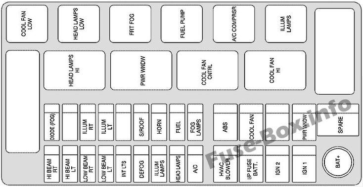 Under-hood fuse box diagram: Chevrolet Aveo (Hatchback ...