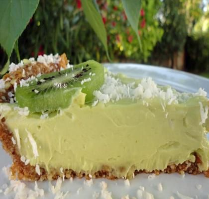 Raw Key Lime Pie: For basic nut crust:  3/4 c. raw almonds  