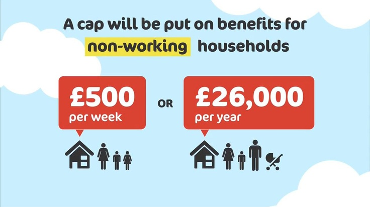 A cap will be put on non - working households. To find out more about how the benefit changes may affect you, visit http://www.k-h-t.org/main.cfm?type=WELFAREREFORM