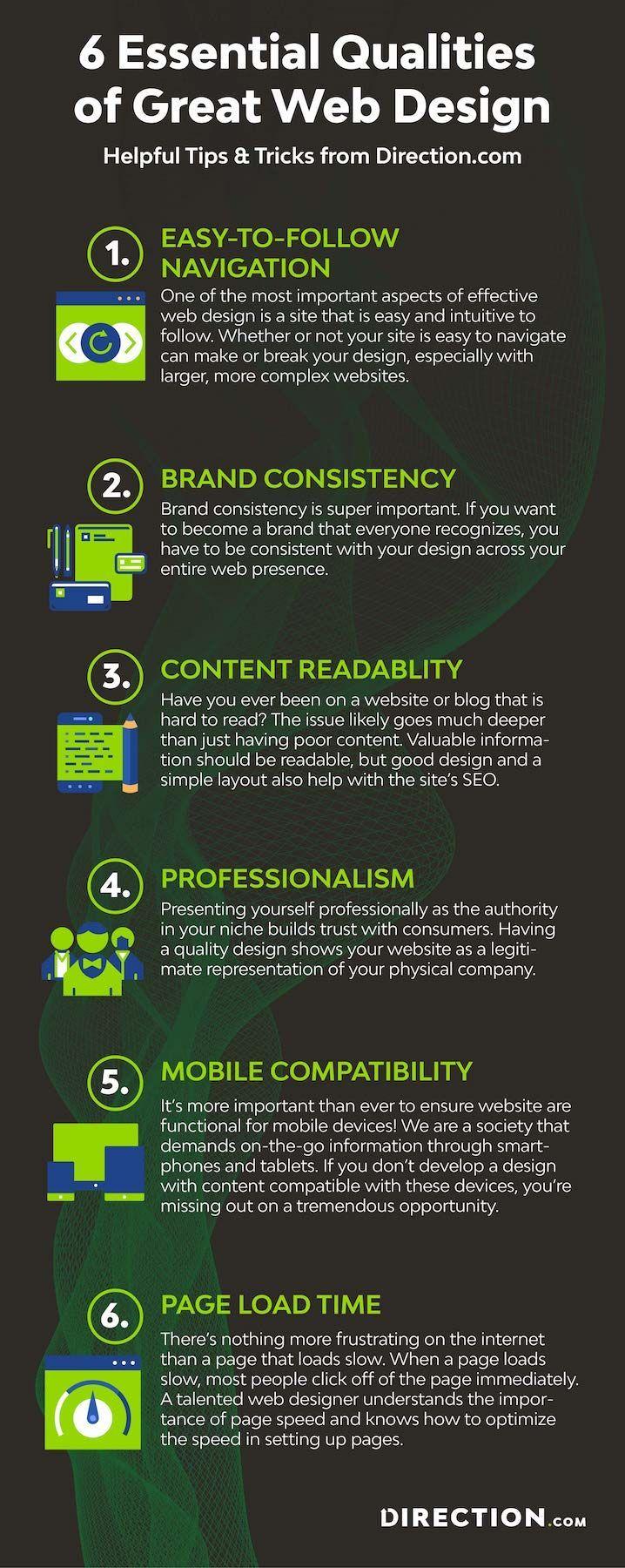 Web Design Websites Essentials Website Tips Website Tricks Create A Website Websitedesign Direction Dire Web Design Great Website Design Website Design