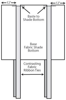 one person's guide to patterning/measuring - Tie Up Shades