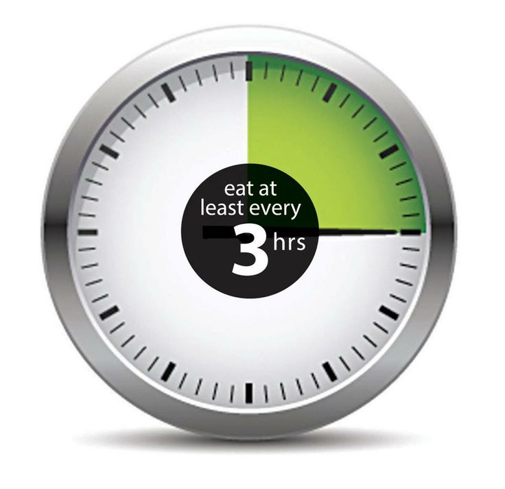 The timing of your eating is essential to optimize weight loss and personal wellness! #dietfreelife More at www.dietfreelife.com