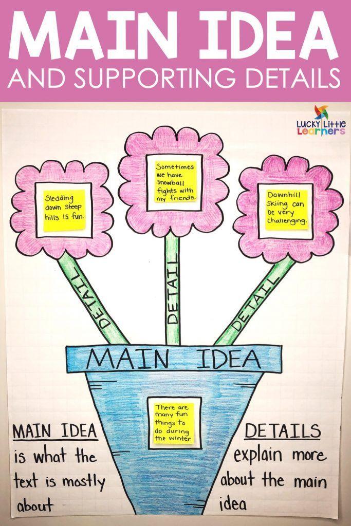 Teaching Main Idea And Details Teaching Main Idea Main Idea Lessons Teaching