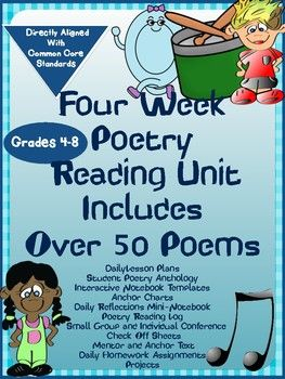 This unit is designed to help your students improve their poetry reading skills. Students will be required to use strategies taught to read poems from a variety of different forms. Each day students will learn about a new form of poetry or a poet and their body of work.