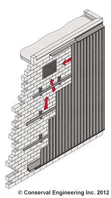 SolarWall panels on typical block wall construction