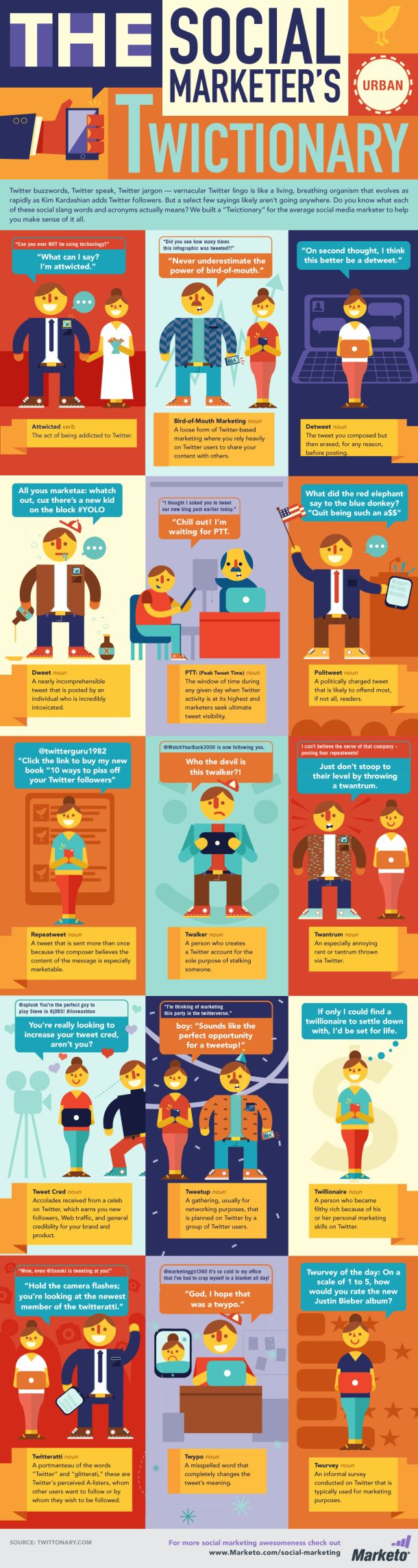 The Social Marketer's Twictionary [INFOGRAPHIC] #social#marketer