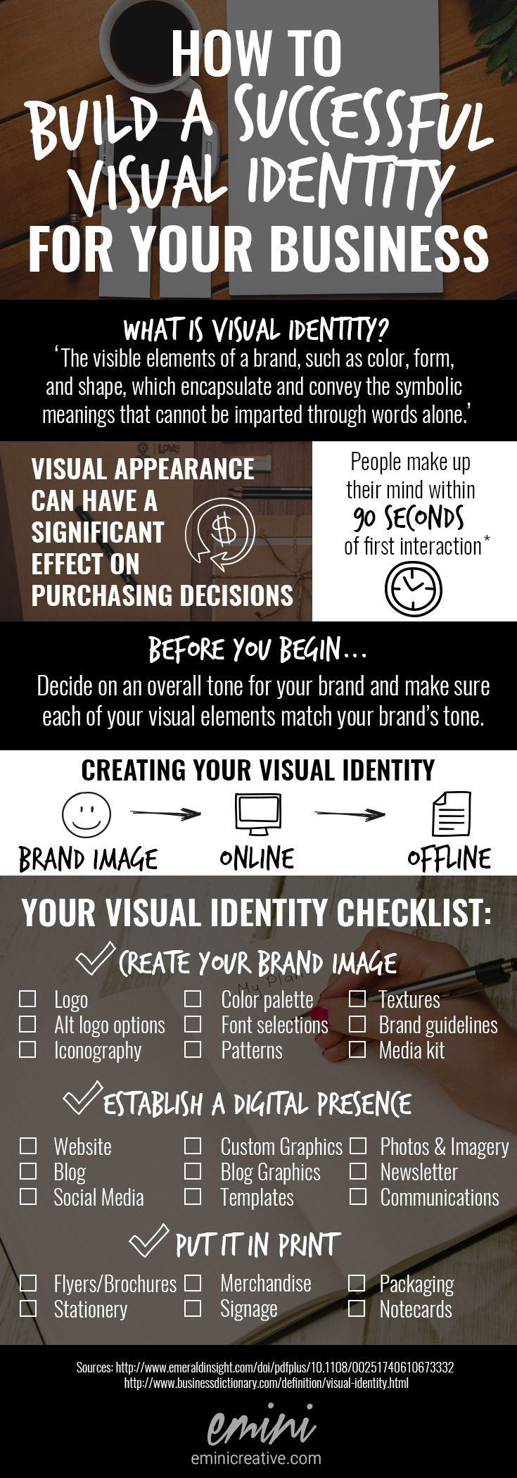 How to Build a Successful Visual Identity