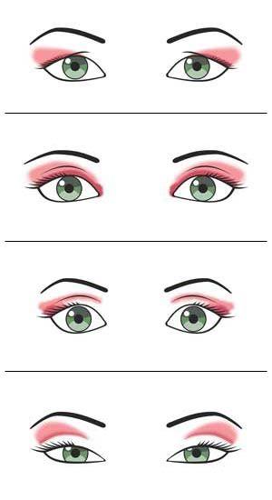 Maquiagem para olhos A maquiagem dos olhos é muito importante para o visual do look. Lembre-se sempre que as cores claras projetam os olhos para frente e a