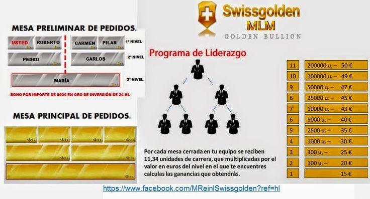 Invertir En Oro Negocio Seguro y Rentable :  Negocio - Swissgolden /Ofrece un negocio a riesg...