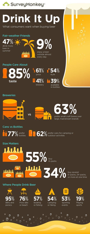 craft beer vs. big beer
