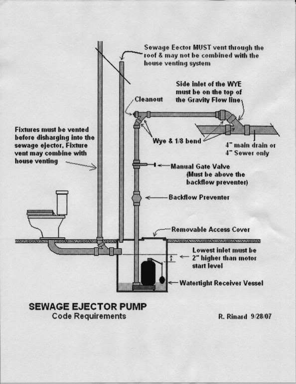 87a2aab0334d99f5546c103768b6c460 sewage ejector pump wiring diagram efcaviation com sewage pumps wiring diagrams at alyssarenee.co