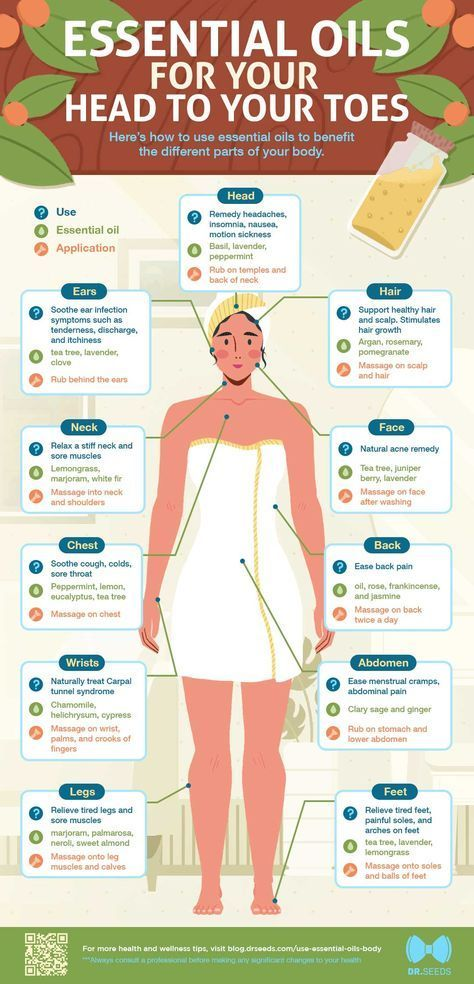 How to Use Essential Oils from Head to Toe [INFOGRAPHIC]