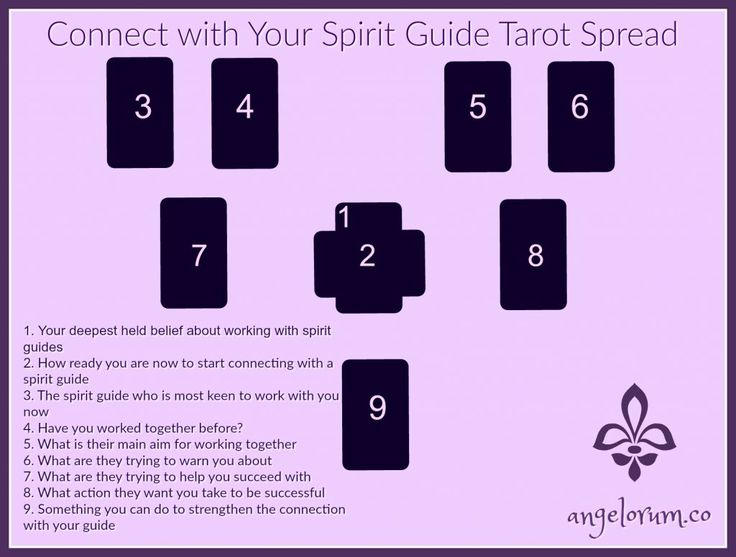 Kabbalah numerology compatibility photo 1