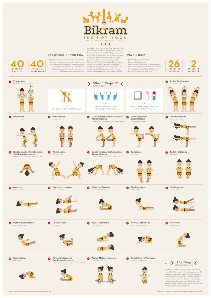 Bikram #Yoga Pose Sequence | #Infographic repinned by @Piktochart