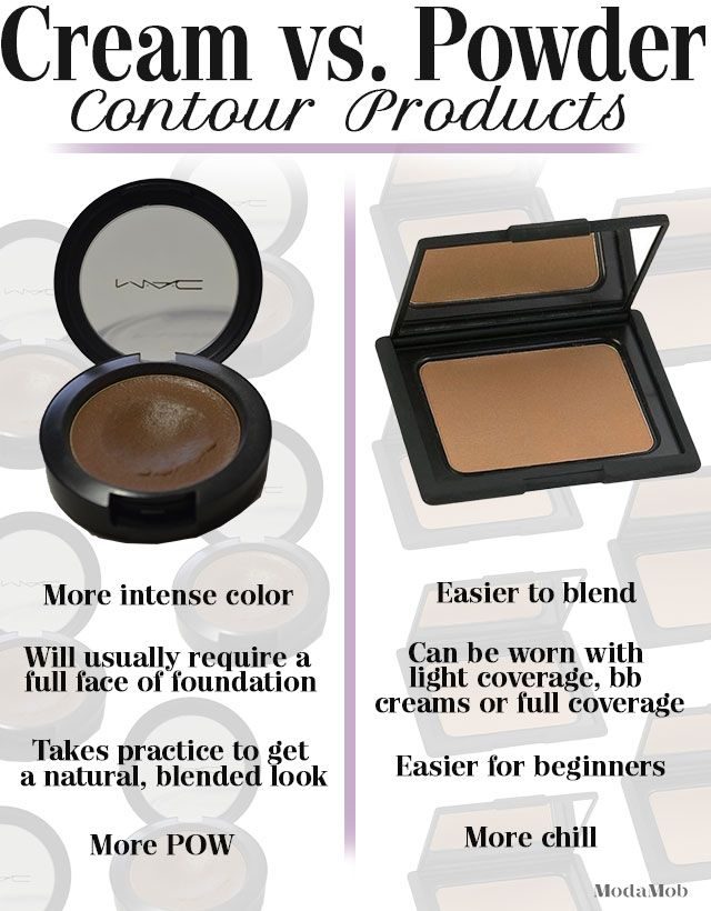 Should You Be Using Creams or Powders for Contouring? | ModaMob