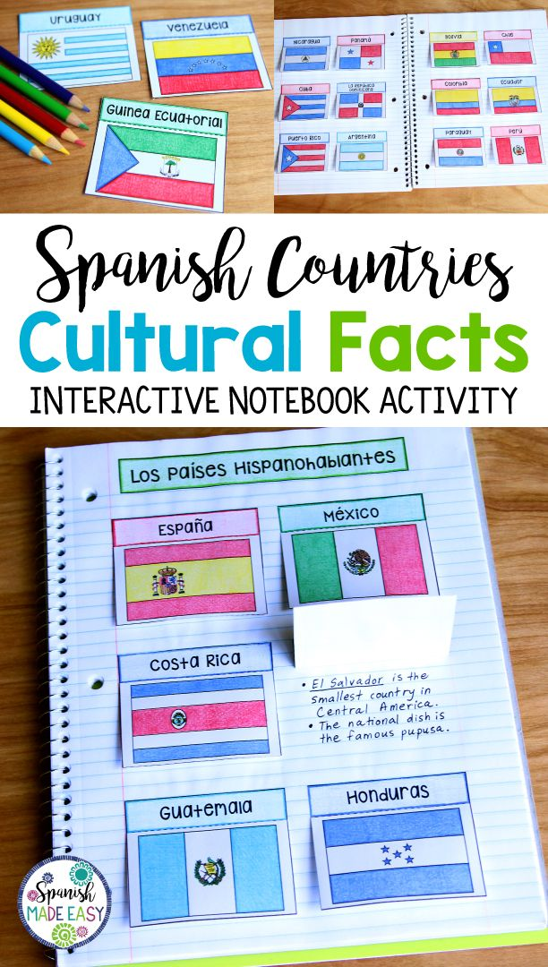 Spanish-Speaking Countries interactive notebook activity.