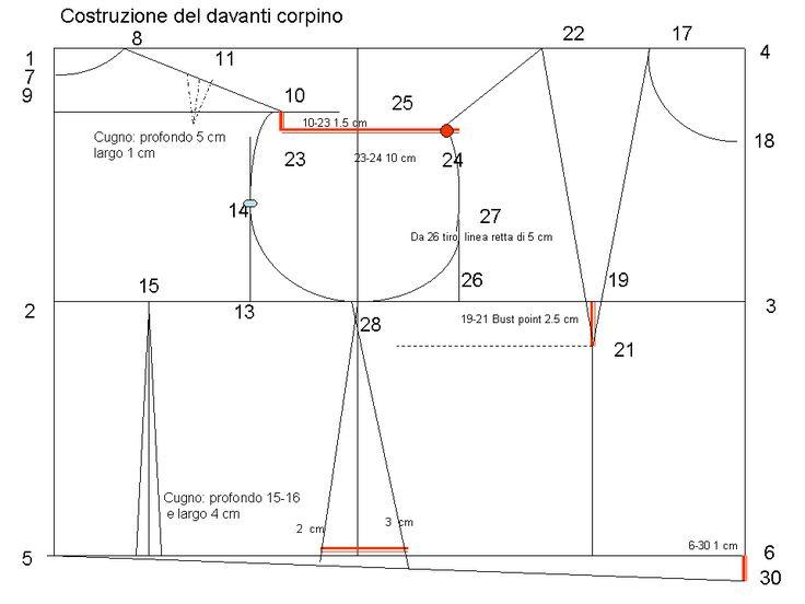 Corsi di Cucito: Disegnare Cartamodelli