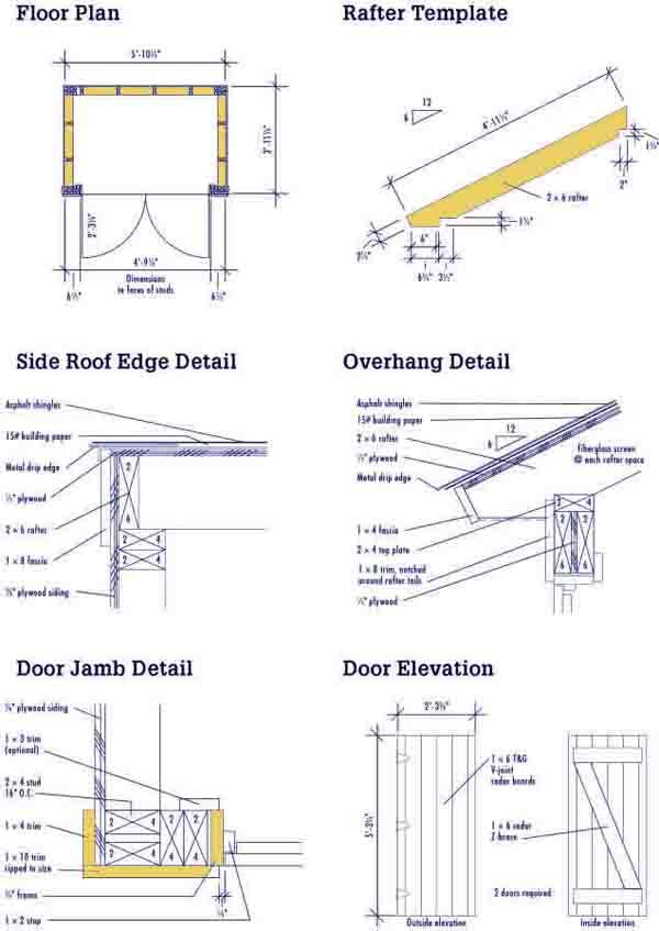 lean to shed blueprints roof details