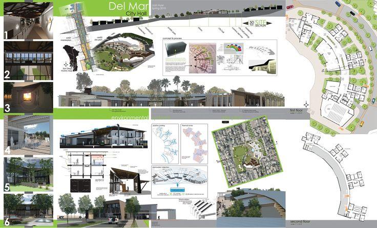 Del Mar proposed City Plan.