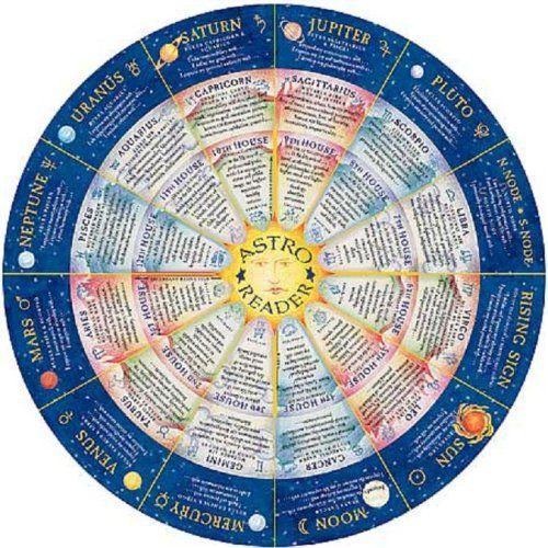 The AstroReader: Wheel of Astrology: Gina Bostian