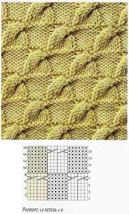 cable stitch