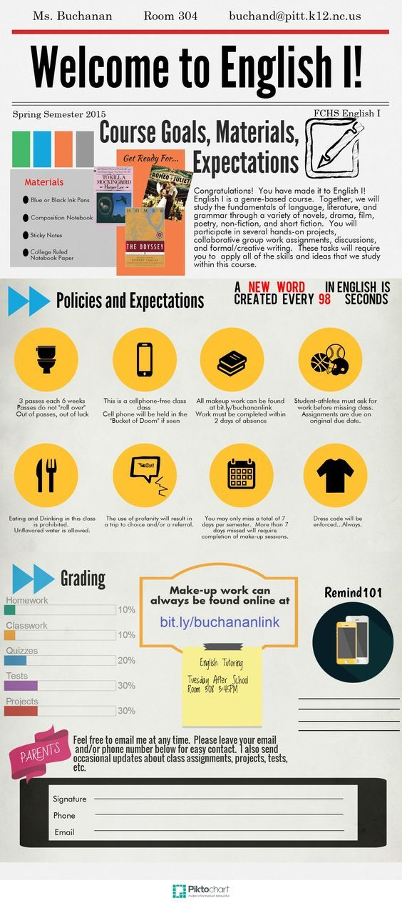 Best Education Creative Syllabi Images On   Middle