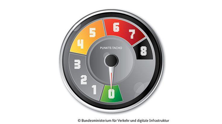 Interessant @Angelika Merritt: Flensburg Punkte umrechnen und abbauen, zweiter Teil zur #Punktereform von Maria Hoffmann: http://www.autohaushoffmann.de/tipps-hinweise-fuer-autofahrer/flensburg-punkte-umrechnen-oder-abbauen