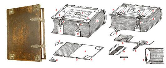 book clasps & fittings. Great bookbinders resource website