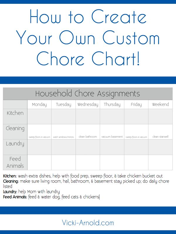 How to create a custom chore chart the internet social for How to start building a house