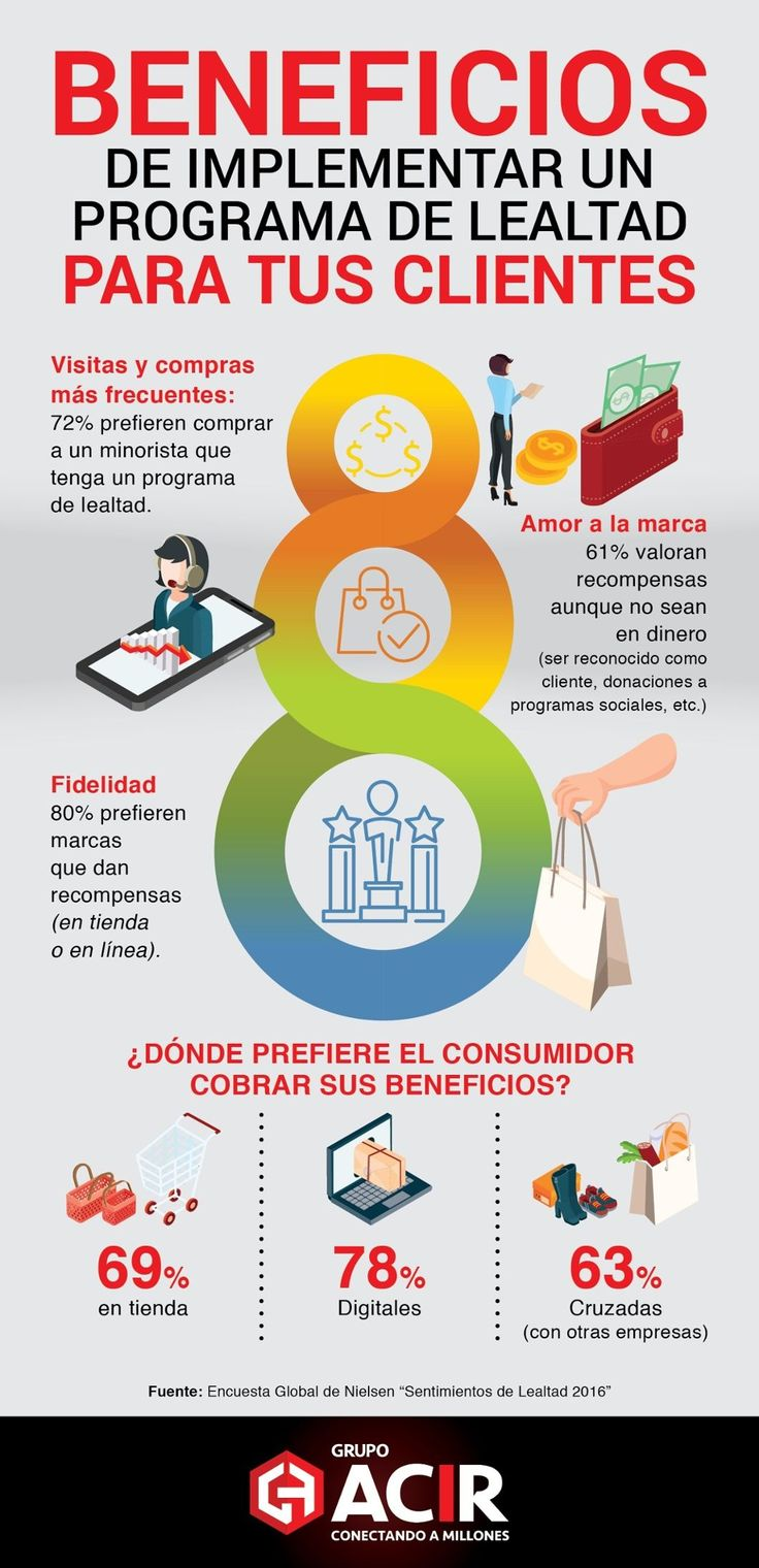 8 beneficios de implementar programas de fidelidad para tus clientes #infografia #marketing