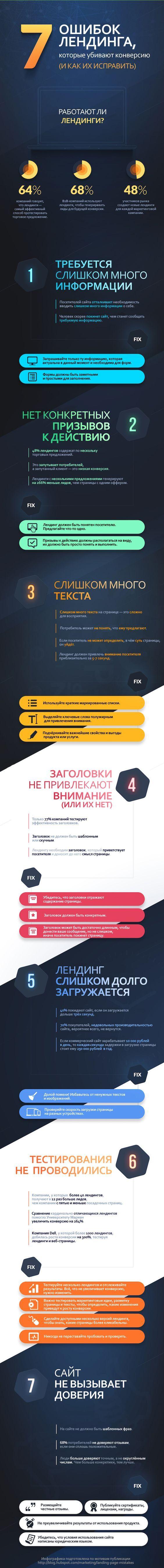 7 ошибок лендинга #инфографика