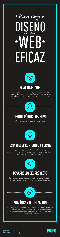 Cómo llevar el diseño de tu página web a otro nivel - #Infografia via @esSaulSanchez
