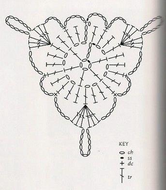 305 best images about crochet diagrams on pinterest ...