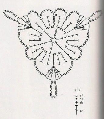 diagram pattern for barefoot sandals.