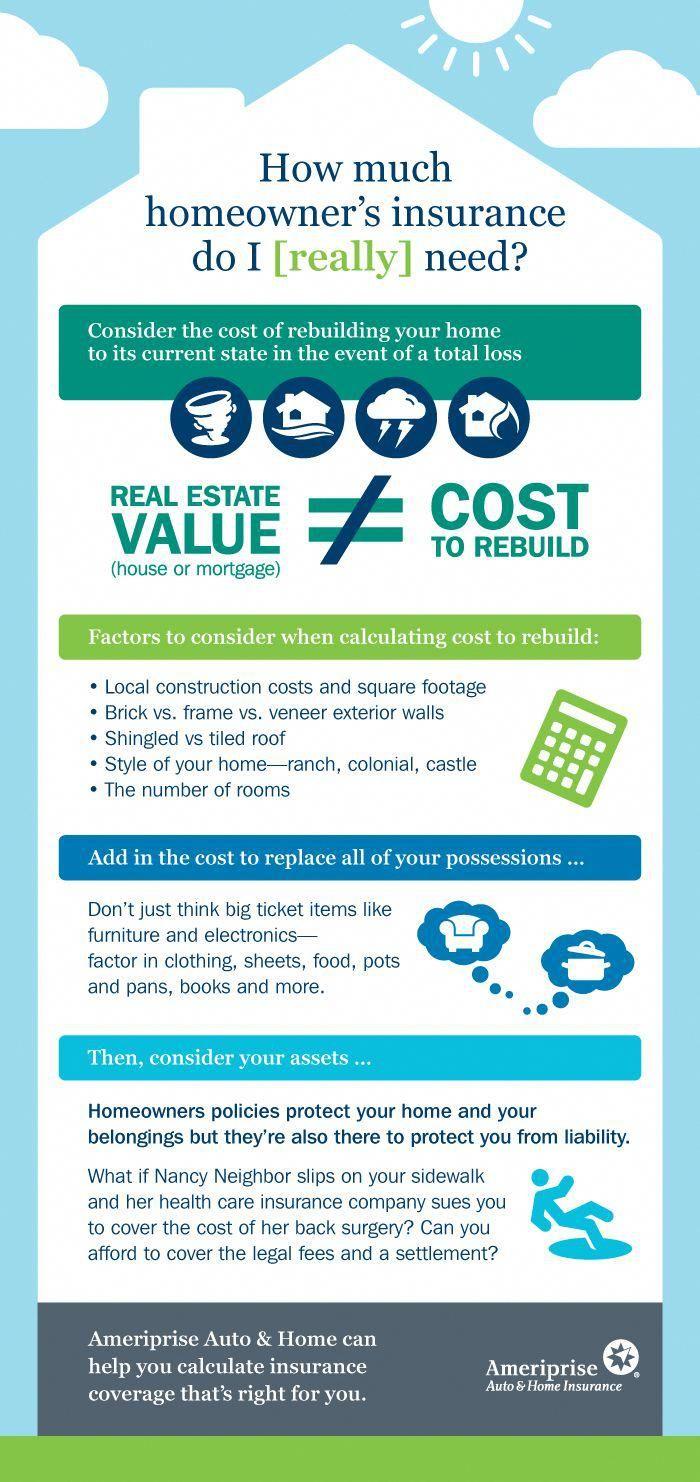 progressive homeowners insurance BestHomeownerInsurance