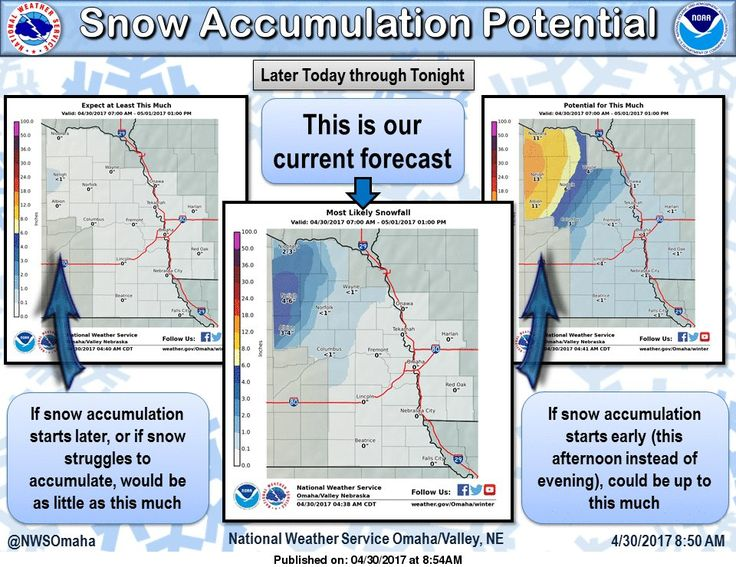 Wide range of possible snow totals in northeast NE today/tonight, depending on when snow starts to accumulate. Be prepared! #newx #iawxpic.twitter.com/YN6oUZxNhd - https://blog.clairepeetz.com/wide-range-of-possible-snow-totals-in-northeast-ne-todaytonight-depending-on-when-snow-starts-to-accumulate-be-prepared-newx-iawxpic-twitter-comyn6ouzxnhd/