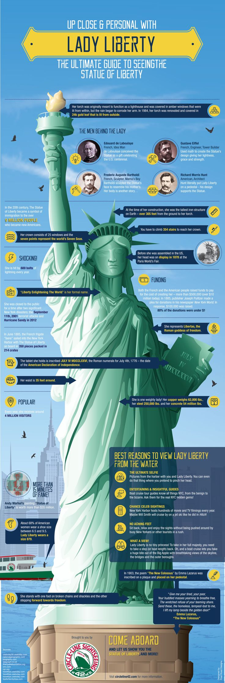 How To See The Statue Of Liberty, A Bit Of History & Other Reasons The Lady Is So Awesome