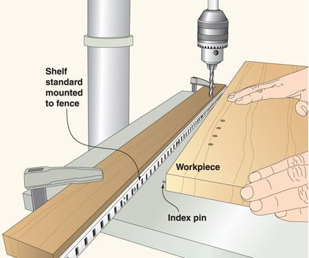 Shelf standard makes superior step-and-repeat drilling jig