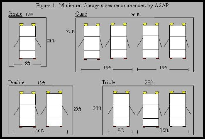 Garage door sizes garage pinterest 3 car garage for Standard width of a garage door
