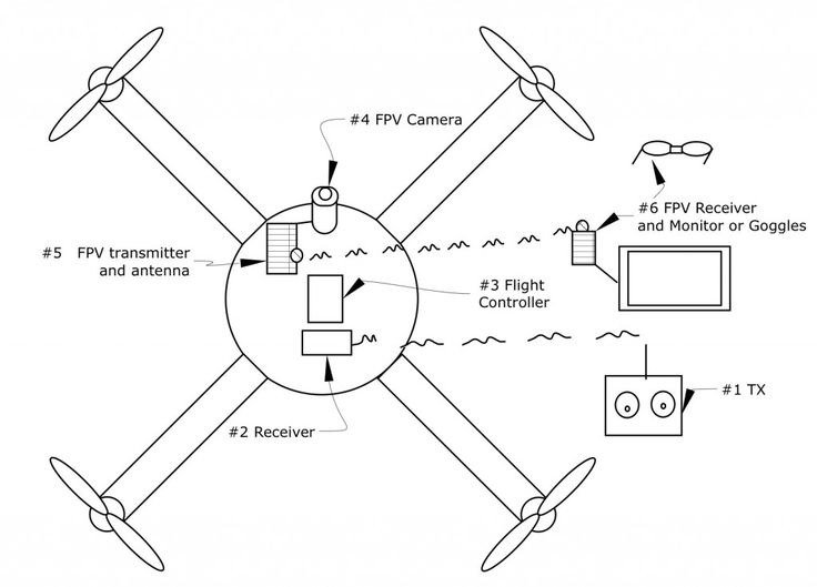 HEXACOPTER WIRING DIAGRAM - Auto Electrical Wiring Diagram