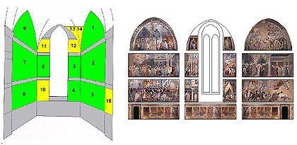 Storie della Vera Croce - Schema degli affreschi nella cappella