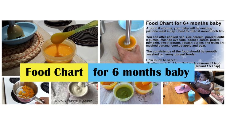 Food chart for 6+ months baby ( with tips & recipes )