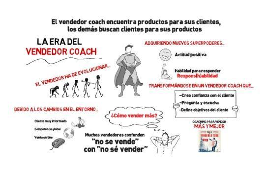 #Desarrollo_Profesional #Venta #Desarrhh #Mercado