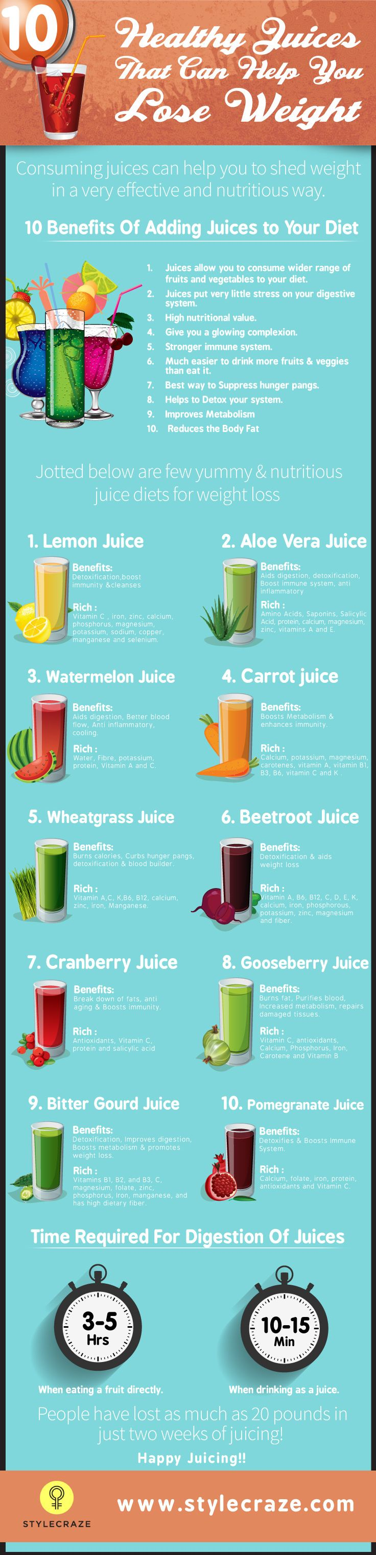 Here are a few healthy juice diets for weight loss that can help you to lose those extra kilos
