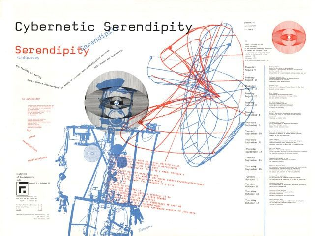 Cybernetic Serendipity Exhibition poster, Institute of Contemporary Art, 2 August – 20 October, 1968 © Cybernetic Serendipity