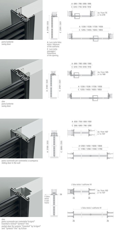 Rimadesio: Porte scorrevoli in vetro e alluminio, librerie, cabine armadio, complementi, porte, produzione