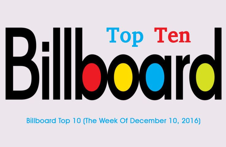 """In the week of December 10, """"Black Beatles"""", """"Closer"""", and """"Starboy"""" have still in 1st to 3rd position. """"24K Magic"""" has reach again from 6th to 4th position. In 5th position, """"Juju On That Beat (TZ Anthem)"""" has also up from 8th position. In the 6th position has """"Side To Side"""" dropped down from 4th..."""
