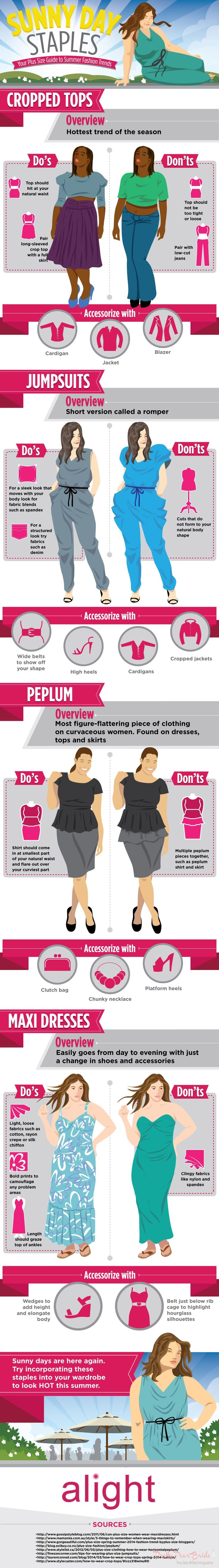 #plussize #fashions {Fashion Friday} Do's and Don'ts of Plus Size Summer Trends | Pretty Pear Bride | http://prettypearbride.com/fashion-friday-dos-and-donts-of-plus-size-summer-trends/
